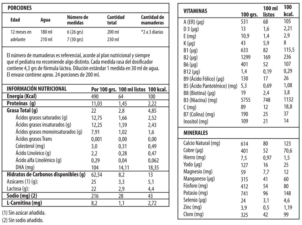 Información Nutricional Fórmula Infantil Premichevre Etapa 3